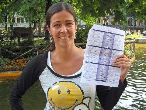 Mina Hadjian personlighetstest