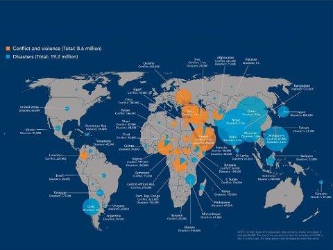 Internt fordrevne knyttet til konflikter og katastrofer i 2015.