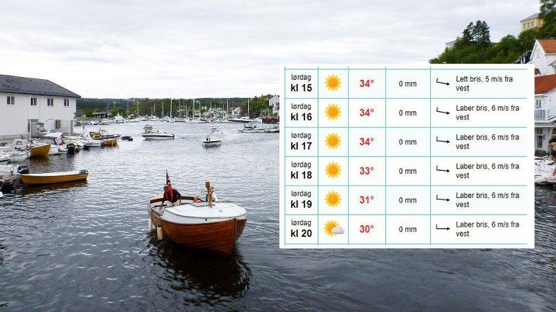 761db02b90f Her blir det Europa-hete i Norge i helgen
