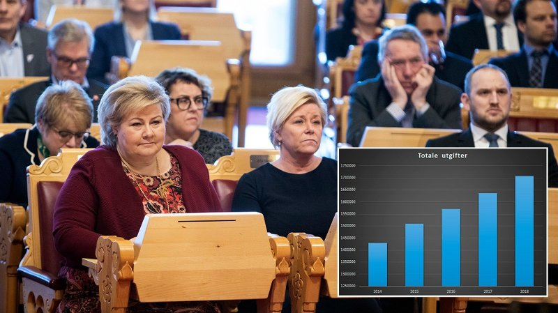 Stortingssalen med statsminister og finansminister