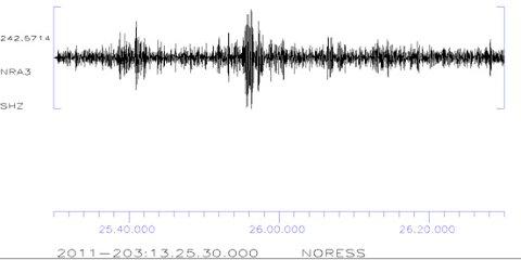 Diagrammet viser NORSARs måling av bomben i Oslo. – Dette var ikke noe jordskjelv, slår seismolog Johannes Schweitzer fast.