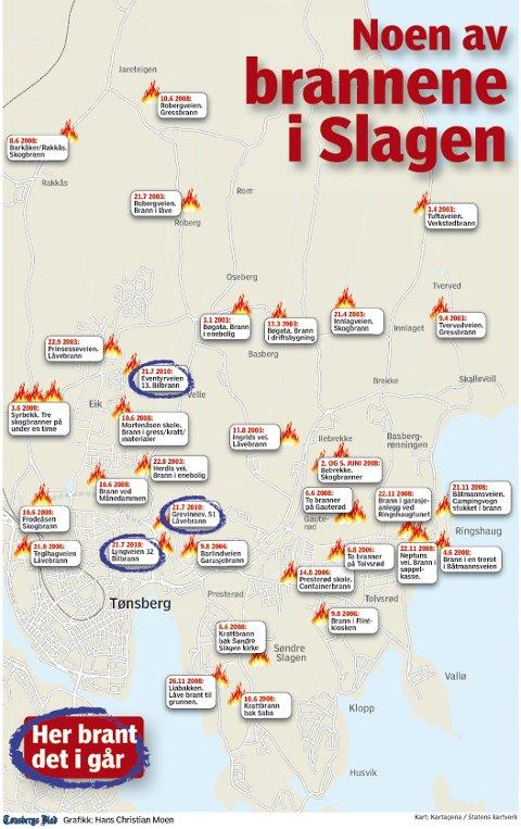 Kartet viser noen av de rundt 60 brannene som har herjet Slagendalen og området øst for Eik siden 2003. De aller fleste er høyst sansynlig påtent, men ingen er oppklart. Grafikk: Hans Christian Moen
